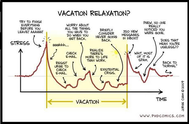 vacation-relaxation